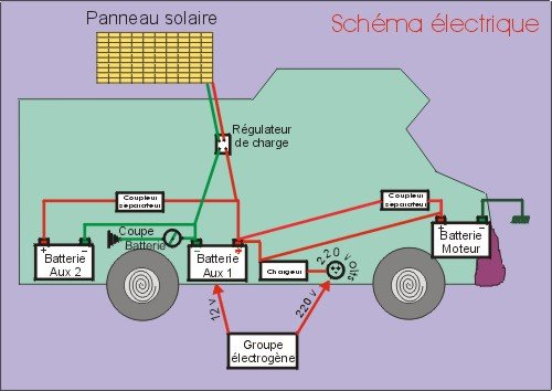 schema installation panneau solaire camping car. Black Bedroom Furniture Sets. Home Design Ideas
